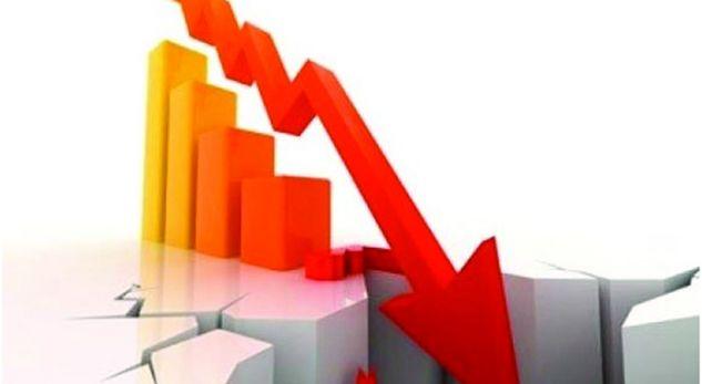 Pandemia godet besimin në ekonomi, niveli më i ulët nga 2002