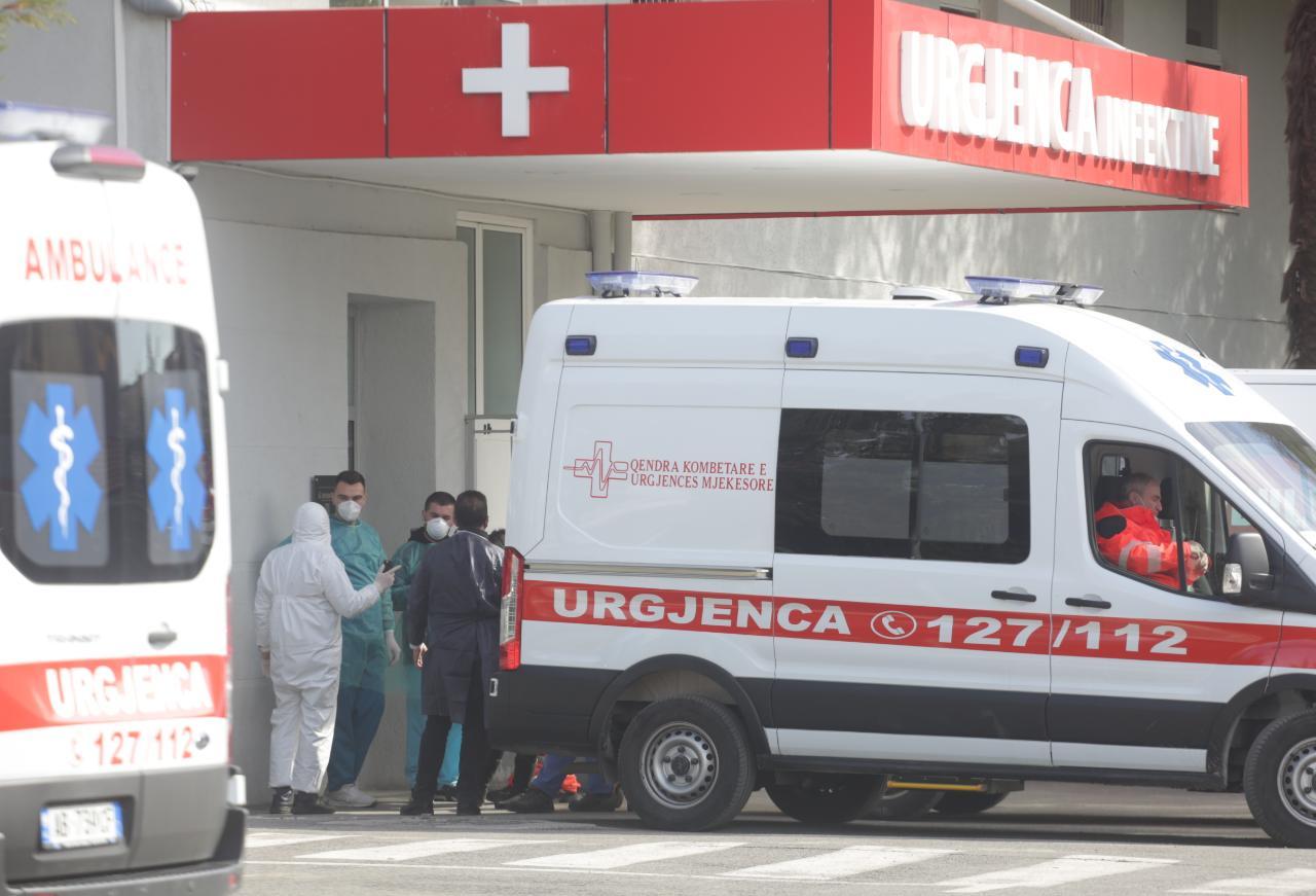 Covid-19/ 10 viktima dhe 435 raste të reja në 24 orët e fundit